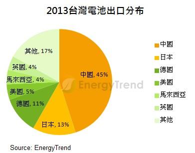 太陽能反傾銷 ITC 判決成立,台灣業者面臨出口挑戰